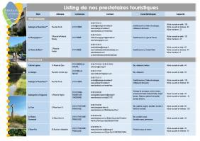 Prestataires touristiques Mirebellois et Fontenois
